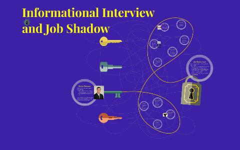 Informational Interview and Job Shadow by Lexi Platz on Prezi