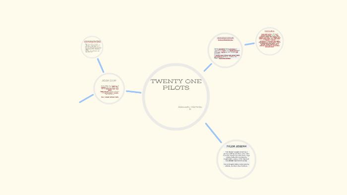 Twenty One Pilots By Aleksandra Całkowska On Prezi