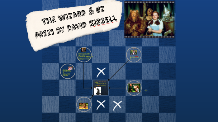 The Archetypes of the Wizard of Oz by David Kissell on Prezi