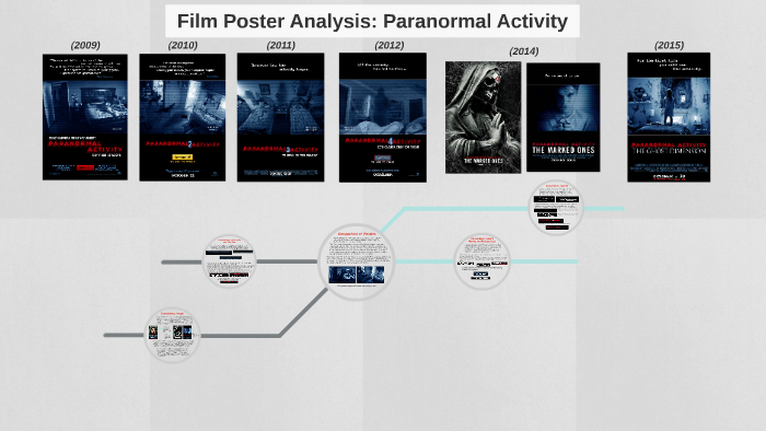 Film Poster Analysis Paranormal Activity By Victoria Ese