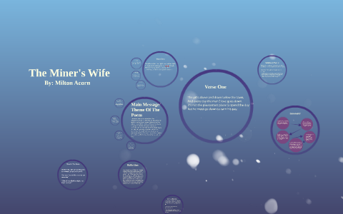 The Miner's Wife by on Prezi