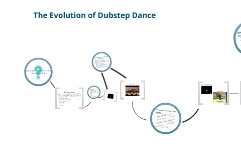 The Evolution of Dubstep Dance by Christina Bargel on Prezi
