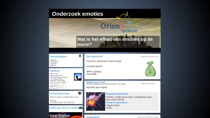 Onderzoek Emoties By Mike Reijerman On Prezi
