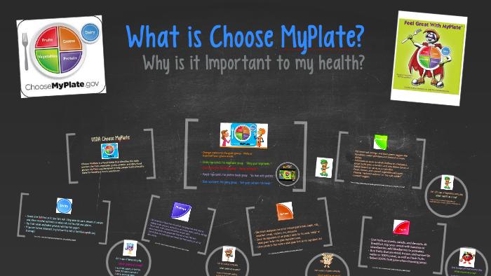 What is Choose MyPlate? by jennifer rose on Prezi