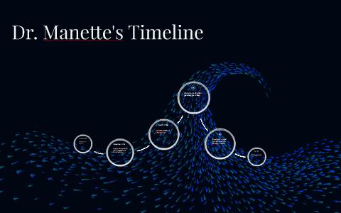 why was dr manette imprisoned