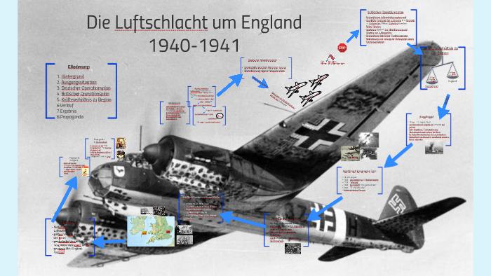 Die Luftschlacht um England by Eron Fazliu on Prezi