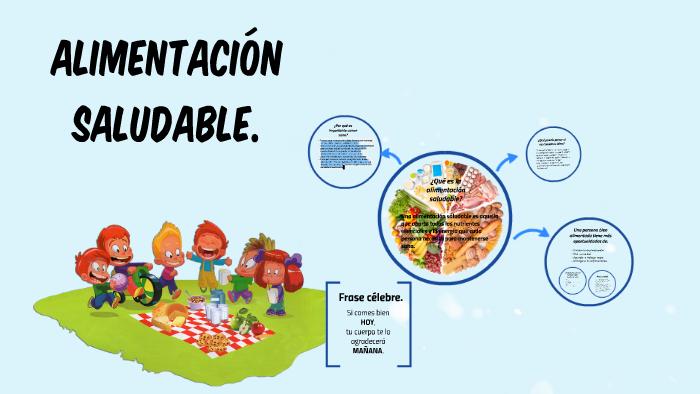 Alimentación Saludable By Yasna Nazareth Bravo Zuñiga On Prezi