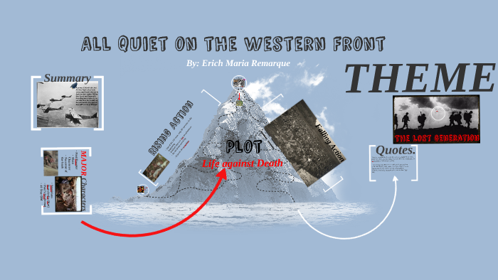 The Lost Generation Theme in All Quiet on the Western Front | LitCharts