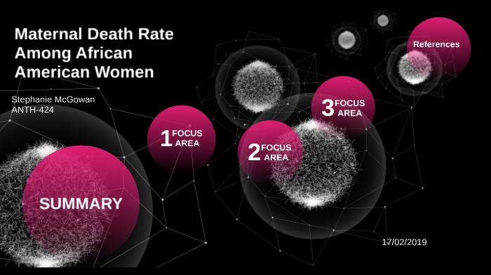 Stephie McGowan Maternal Mortality among Black Women by