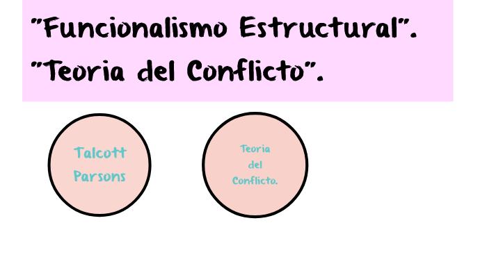 Funcionalismo Estructural By Ahiziry Sanchez Gonzalez On