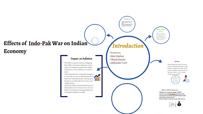 Effects of Indo Pak War on Indian Economy? by Nimit Kanani