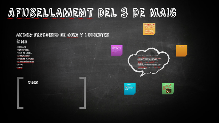 Afusellament Del 3 De Maig By Maria Jimenez On Prezi