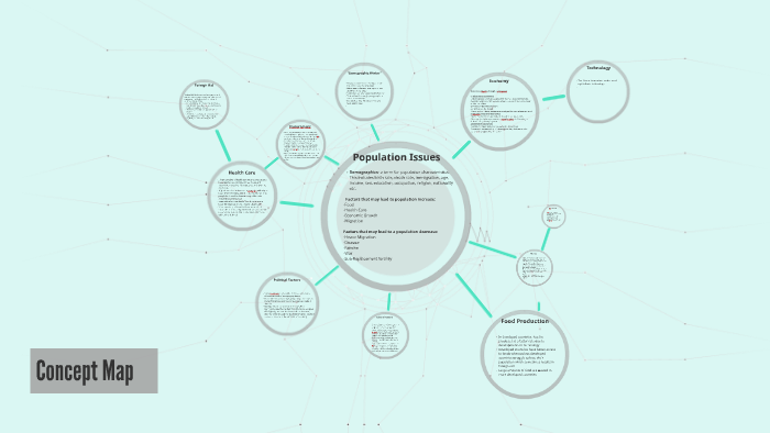 Population Concept Map.Concept Map By Lynella Campbell On Prezi
