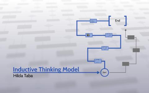 hilda taba inductive thinking model