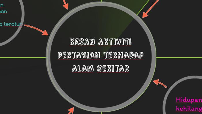 Kesan Aktiviti Pertanian Terhadap Alam Sekitar By Muhammad Ikram