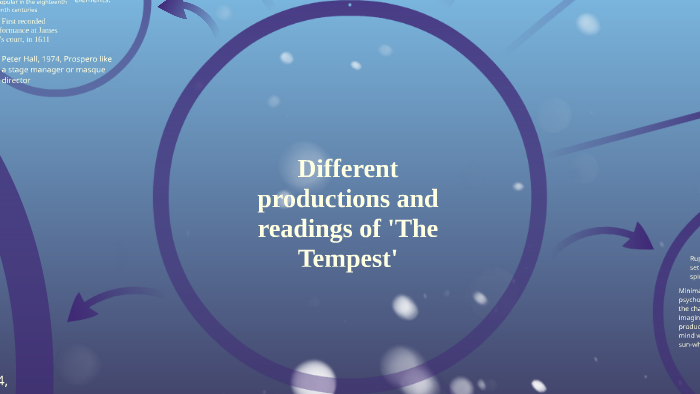 The tension between humanity and nature in the tempest and the explorers