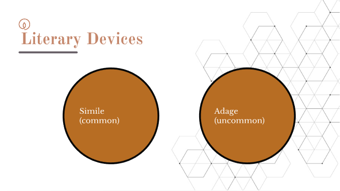 Sebrin's Literary Devices - Simile & Adage by Sebrin Sharif on Prezi