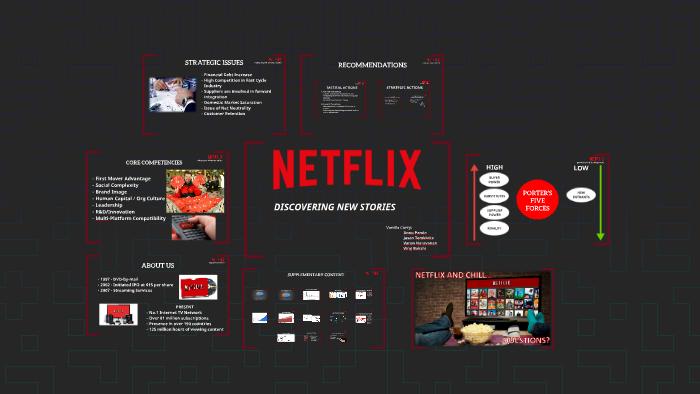 Netflix Strategy Planning And Analysis By Anup Pande On Prezi