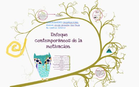Copy Of 2 3 Enfoque Contemporáneos De La Motivación By Ilse