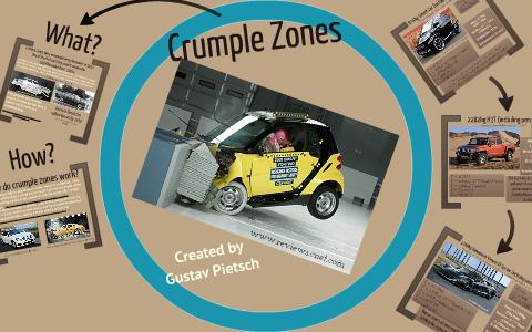 Physics Of Crumple Zones By John Raymond On Prezi