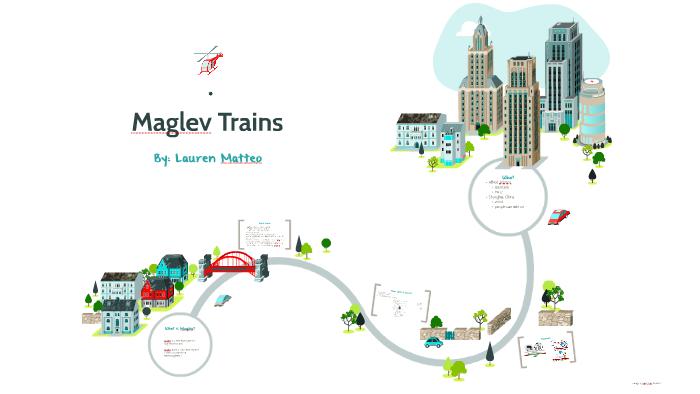 Maglev Trains by Lauren Matteo on Prezi