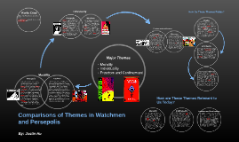 Comparisons Of Themes In Watchmen And Persepolis By Justin Ho