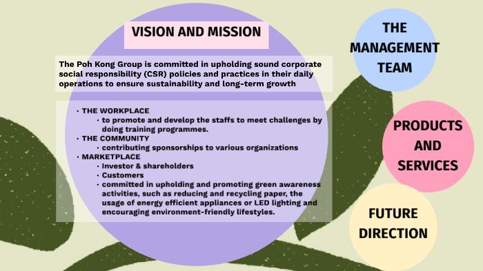 Degem malaysia promotion of investment rreef investment gmbh grundbesitz global connect
