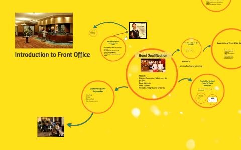Introduction to Front Office by Kritsana Tongmual on Prezi
