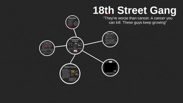 18th Street Gang by Leyla Villa on Prezi
