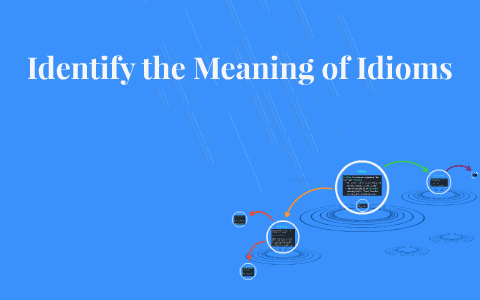 Identify the Meaning of Idioms by Stacie Garrett-Diaz on Prezi
