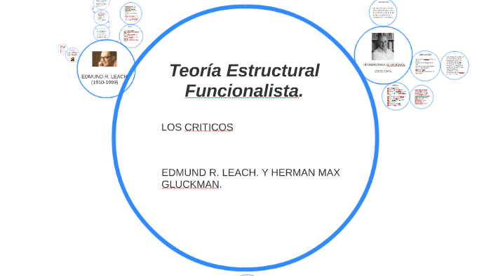 Teoria Estructural Funcionalista By Sanchez Alejandro On Prezi