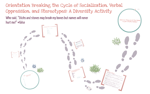 bobbie harro cycle of socialization