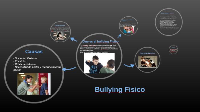 Bullying Fisico by Viel Paulino Castro on Prezi