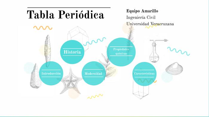 tabla peridica by alejandra vallejo on prezi next