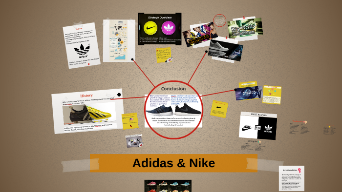 Adidas & Nike (Vision and Mission) by Ainur Aliyeva on Prezi