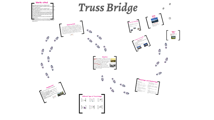 Truss Bridge presentation by Jade Rivera on Prezi