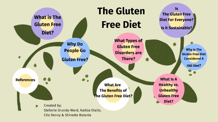 The Gluten Free Diet by Stefanie Grundy-Ward on Prezi Next