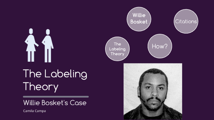Willie Bosket: The labeling Th...