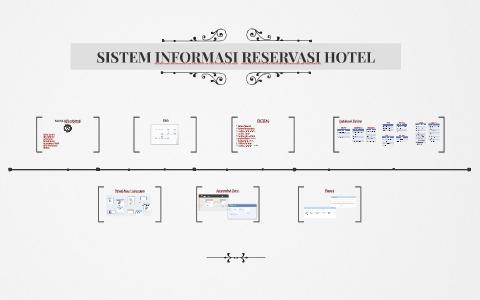 Sistem Inforasi Reservasi Hotel By Luthfi Hardiansyah On Prezi