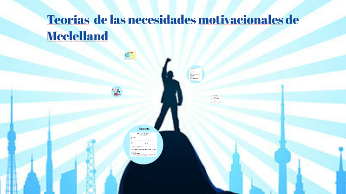 Teorias Motivacionales Mcclelland By Katerine Perez On Prezi