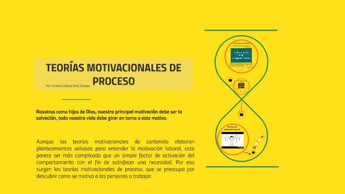 Teorías Motivacionales De Proceso By Victoria Helena Ortiz