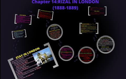 rizal chapter 4 summary