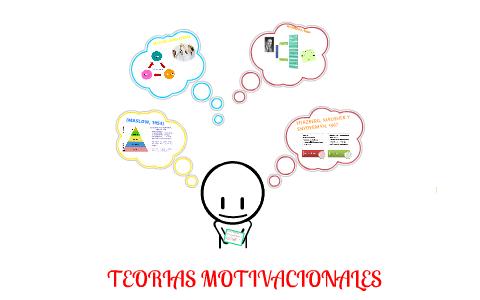 Copy Of Teorias Motivacionales By Prezi User On Prezi