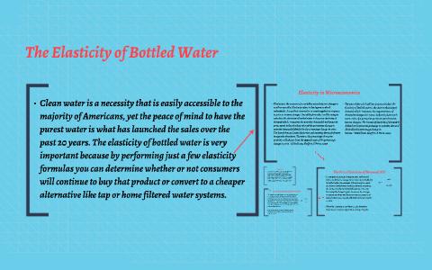 elasticity of water