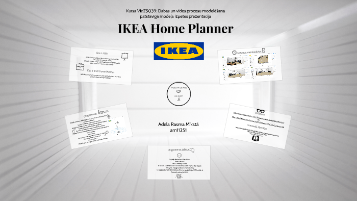 Ikea Home Planner By Adela Mīkstā On Prezi