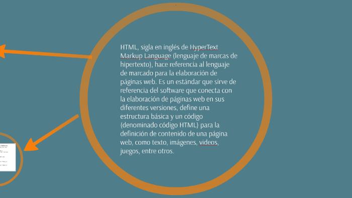 Html Sigla En Inglés De Hypertext Markup Language Lenguaje