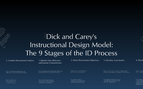 Dick And Carey S Instructional Design Model By Shari Cruz