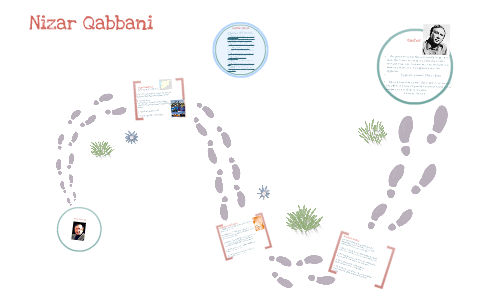 National Day Of Reconciliation ⁓ The Fastest Nizar Qabbani