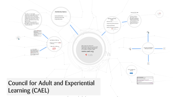 Phrase, Adult and experiential learning recommend you