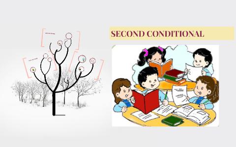 Second Conditional By Stefanya Castaño Bernal On Prezi
